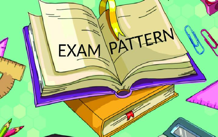 rbi grade b syllabus and
